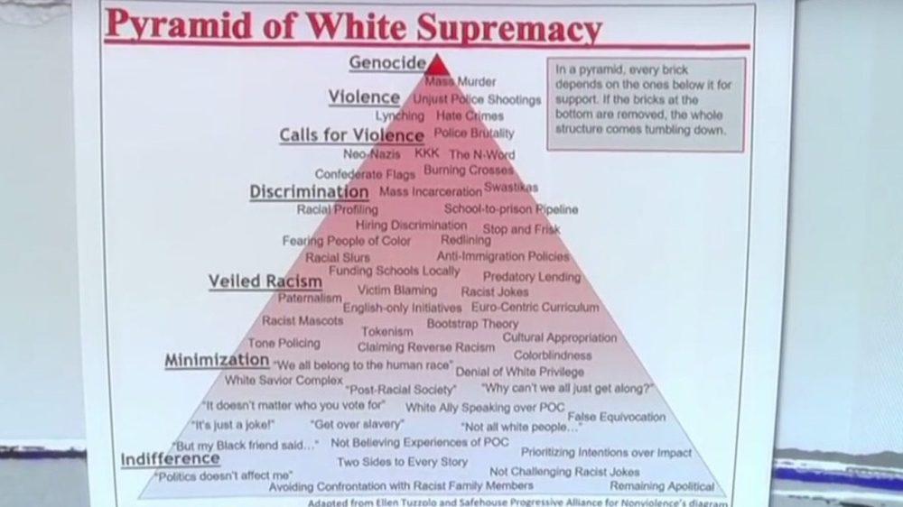 white-sup-pyramid-feat-image-1280x720